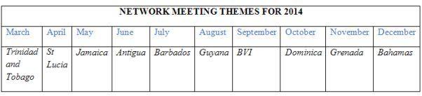Theme Timetable